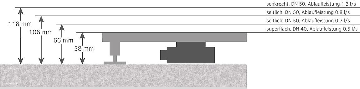Ablauf_Grafik